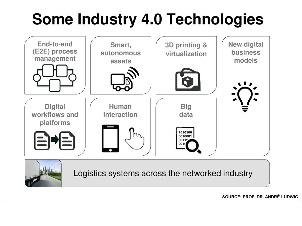 Some Industry 4.0 Technologies