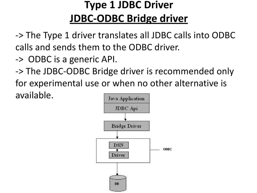 pilote odbc oracle