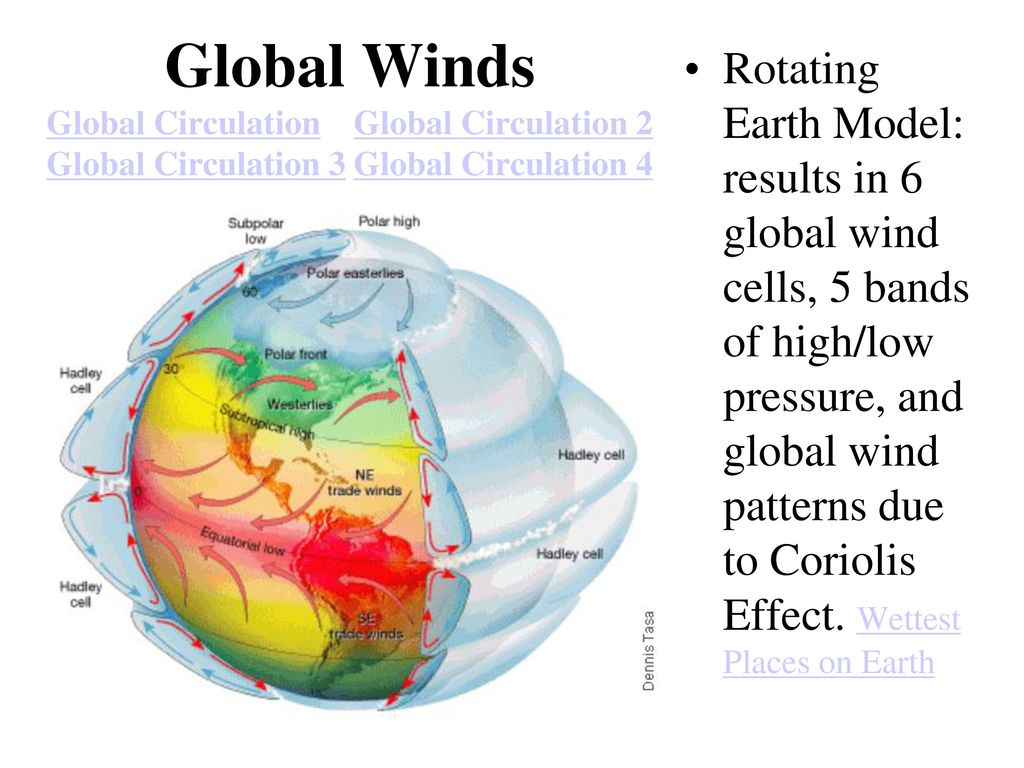 worksheet Global Wind Patterns Worksheet air pressure wind ppt download 24 global winds circulation