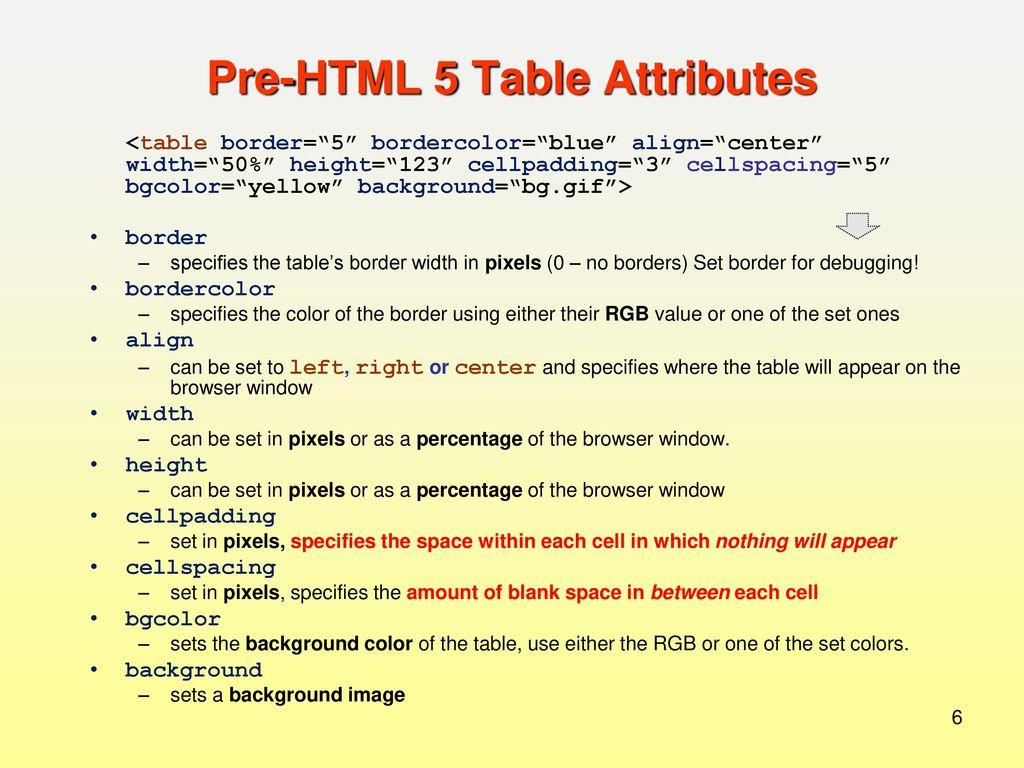 HTML Image Border Color Table | colorimage.website