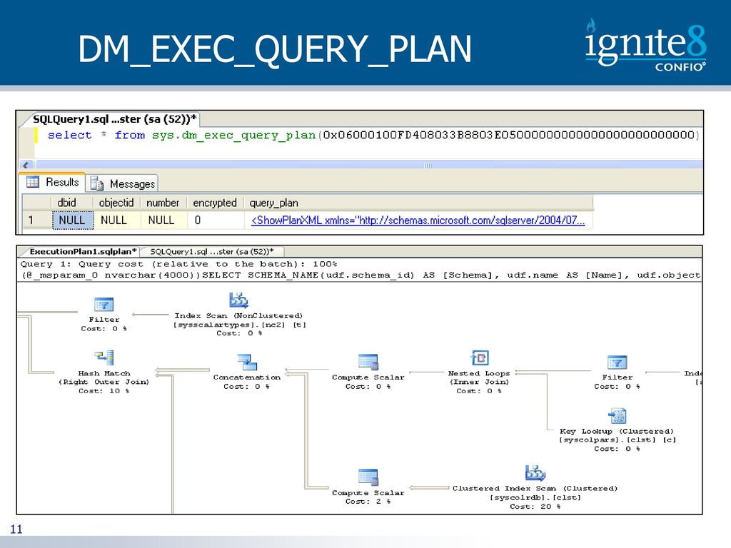 test sql query