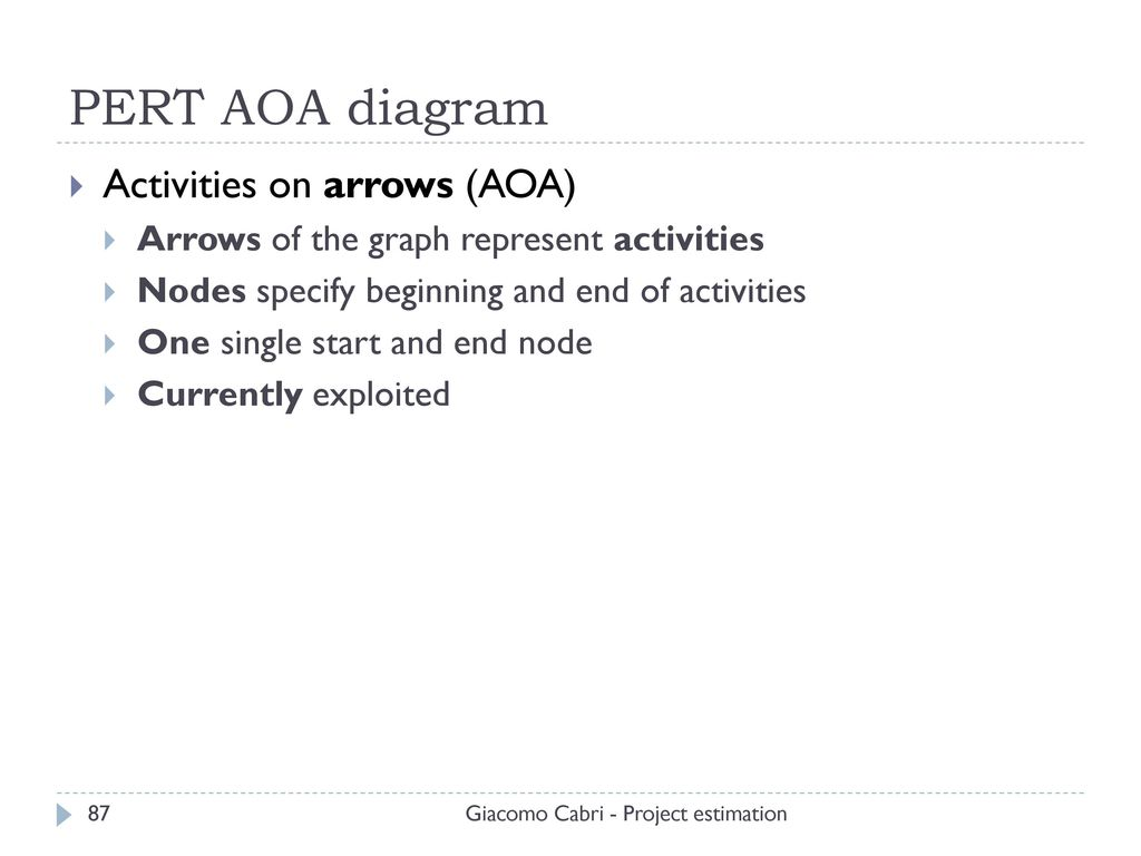 Project estimation ppt download 87 pert aoa diagram ccuart Image collections