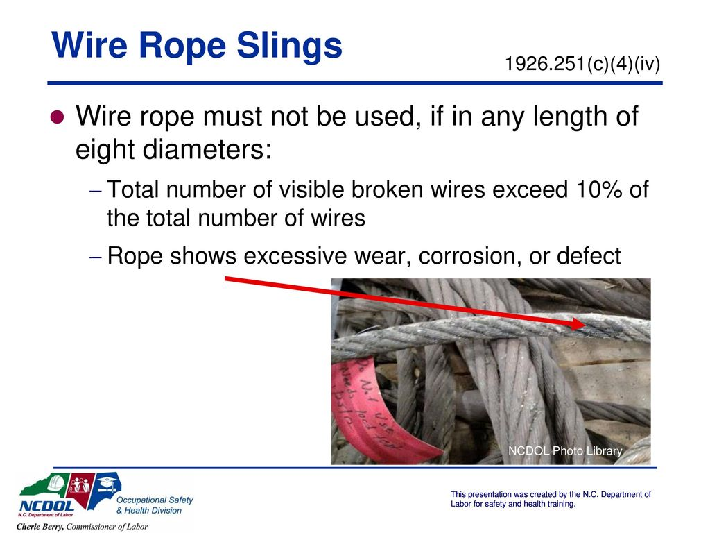Stunning Unsafe Wire Rope Slings Gallery - Wiring Diagram Ideas ...