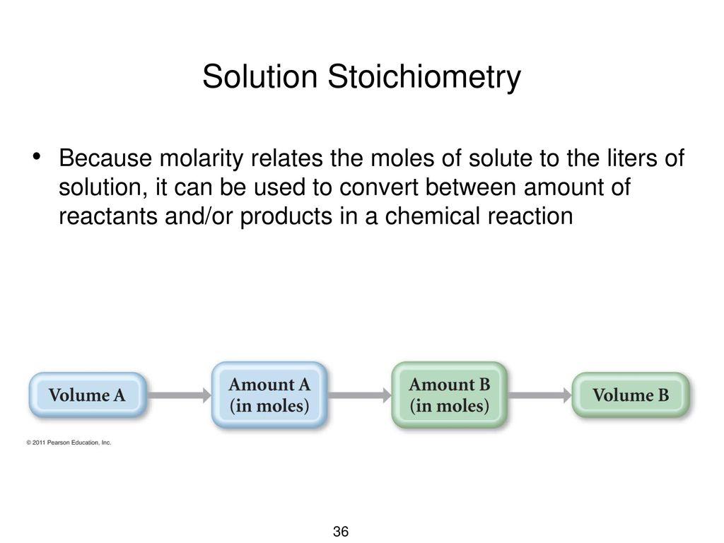 Ausgezeichnet Stöchiometrie Volumen Volumen Probleme Arbeitsblatt ...