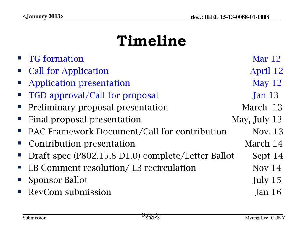 Timeline TG formation Mar 12 Call for Application April 12