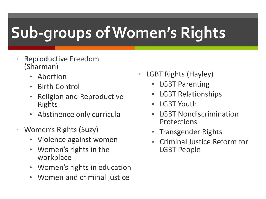 28 Sub-groups of Women's Rights Reproductive Freedom ...