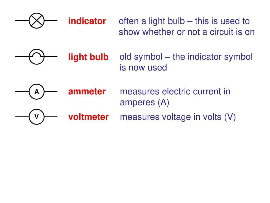 Outstanding Energy Meter Symbol Model greeneville topix map of ...