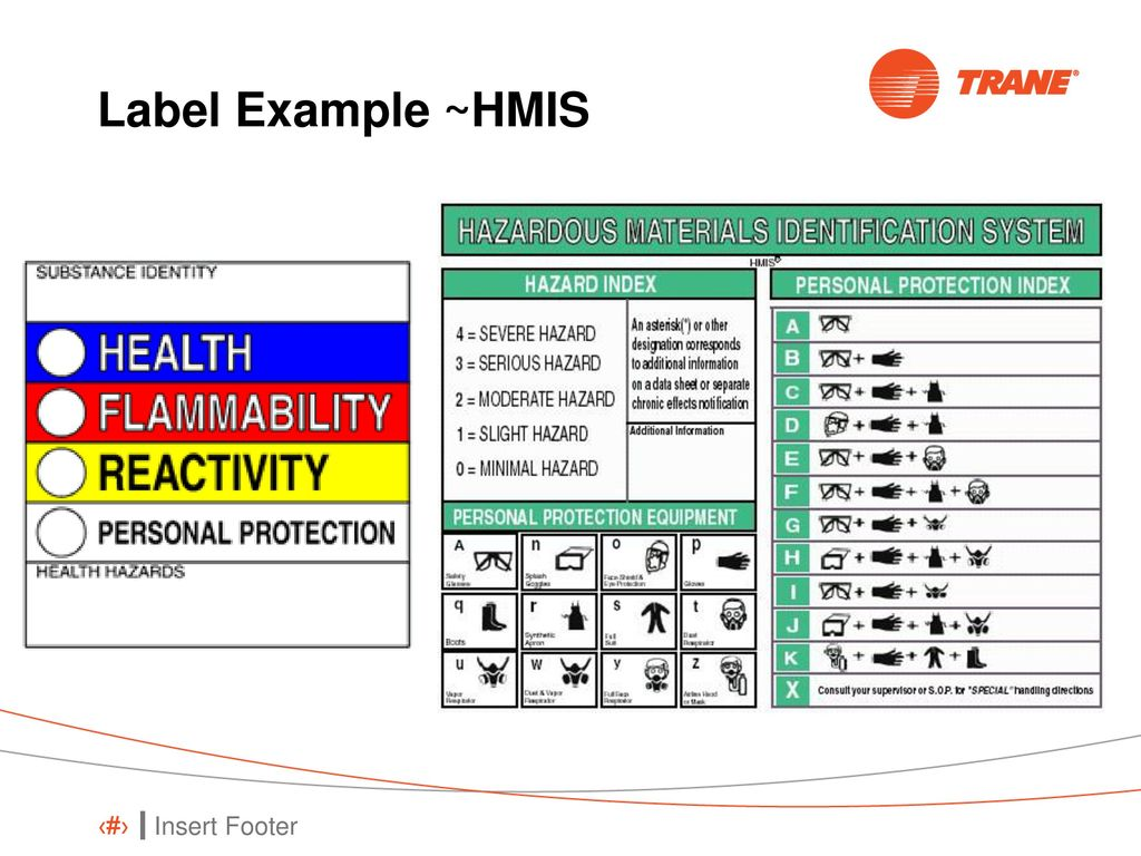 similar training colors ghs ppt the nfpa download hmis slide hazards represent hazcom diamond label example to july