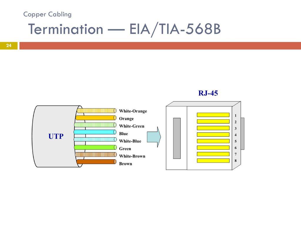 Atemberaubend Tia 568b Schaltplan Zeitgenössisch - Elektrische ...