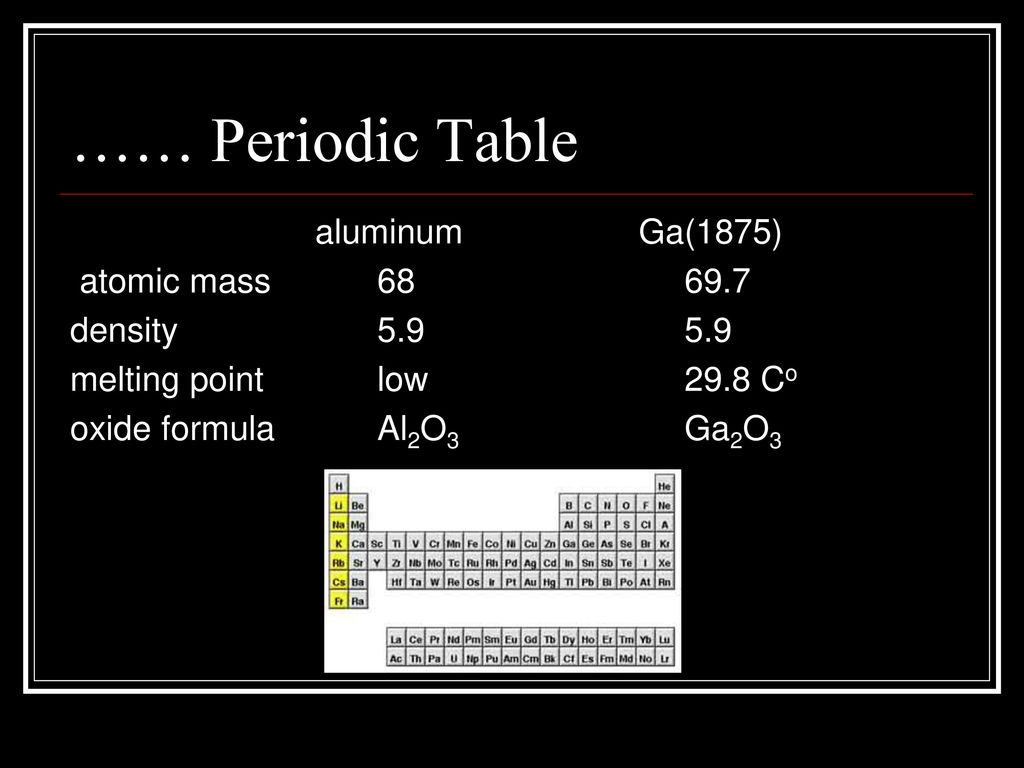 The periodic table chapter ppt download periodic table aluminum ga1875 atomic mass urtaz Gallery