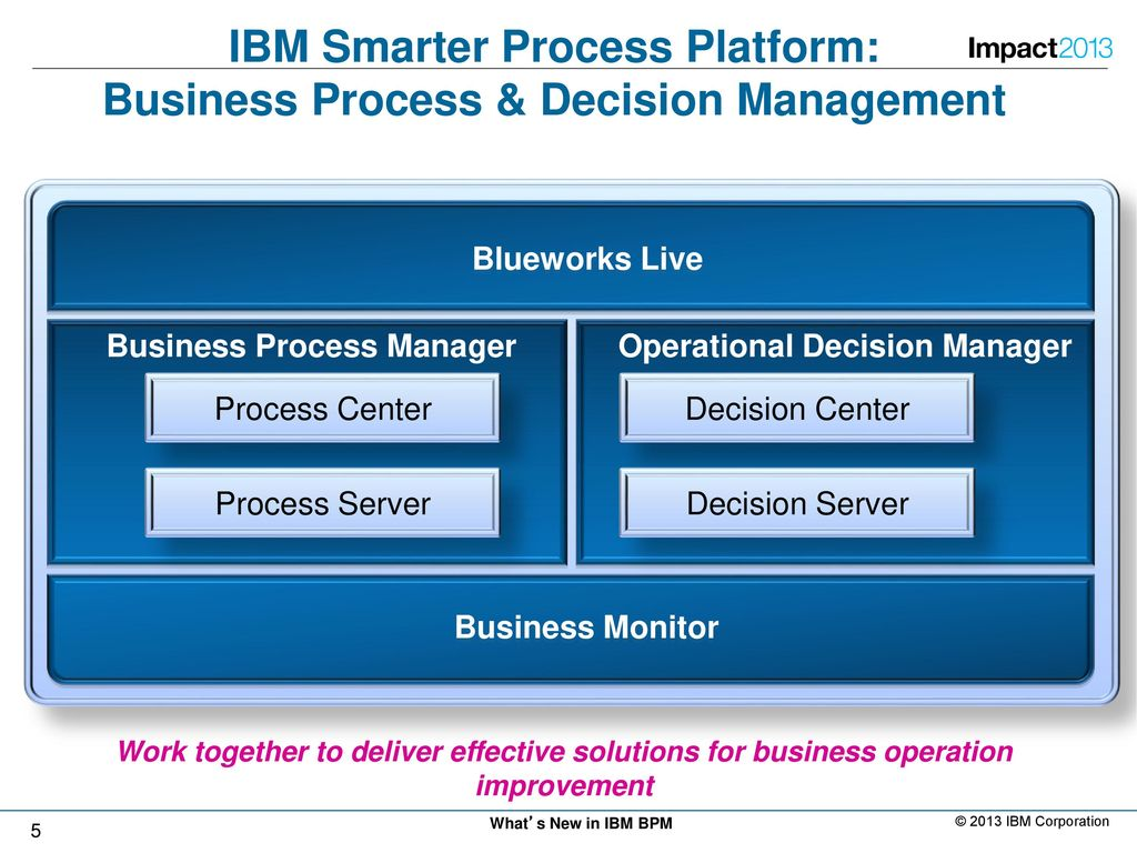 Whats new in ibm business process manager ppt download 5 ibm baditri Images