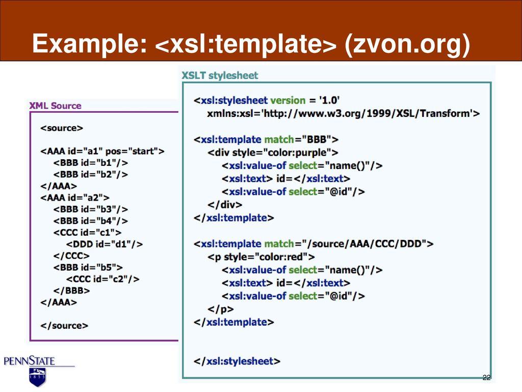 Ziemlich Xsl Apply Templates Mode Fotos - Entry Level Resume ...
