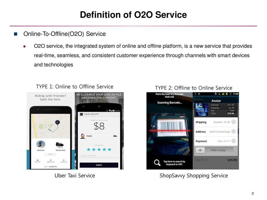 Development of online to offline service blueprint ppt download 2 definition malvernweather Images
