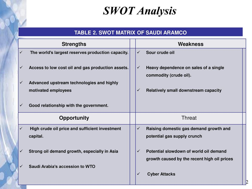swot and tows analysis malaysia airlines View test prep - mas sm ppt from mba gsm 000 at universiti putra malaysia  malaysian airline systems (mas) swot analysis, twos analysis,.