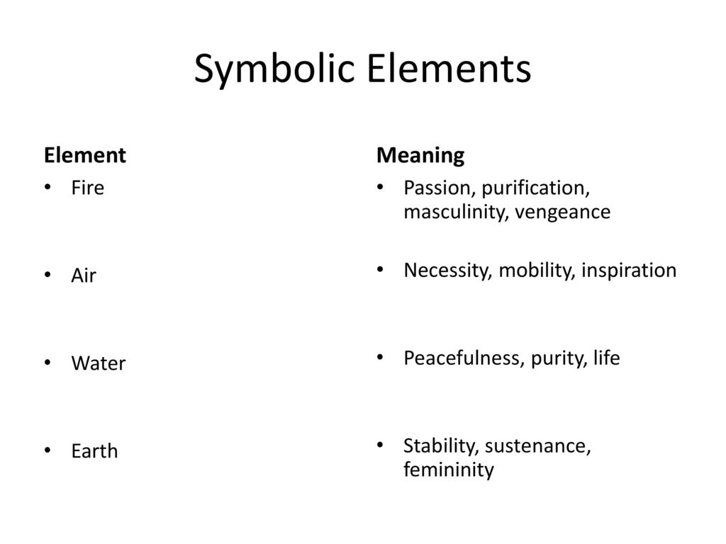 Symbolism in literature or visual arts in fiction authors may use 9 symbolic elements element meaning fire air water earth biocorpaavc Images