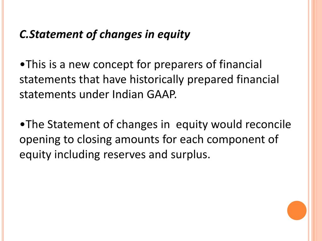 C.Statement of changes in equity