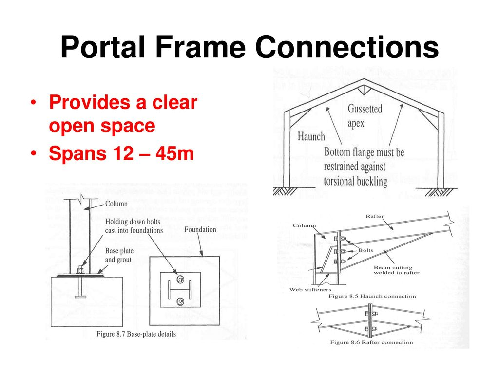 Awesome Portal Frame Connections Image - Ideas de Marcos ...