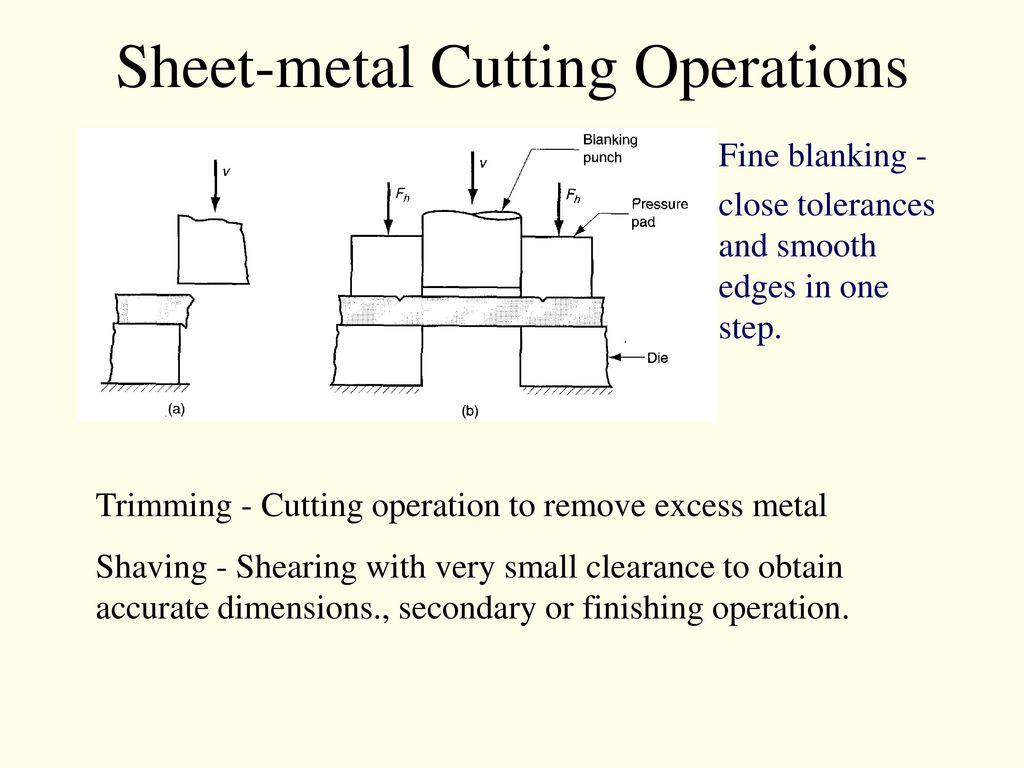Sheet Metalworking Ppt Download