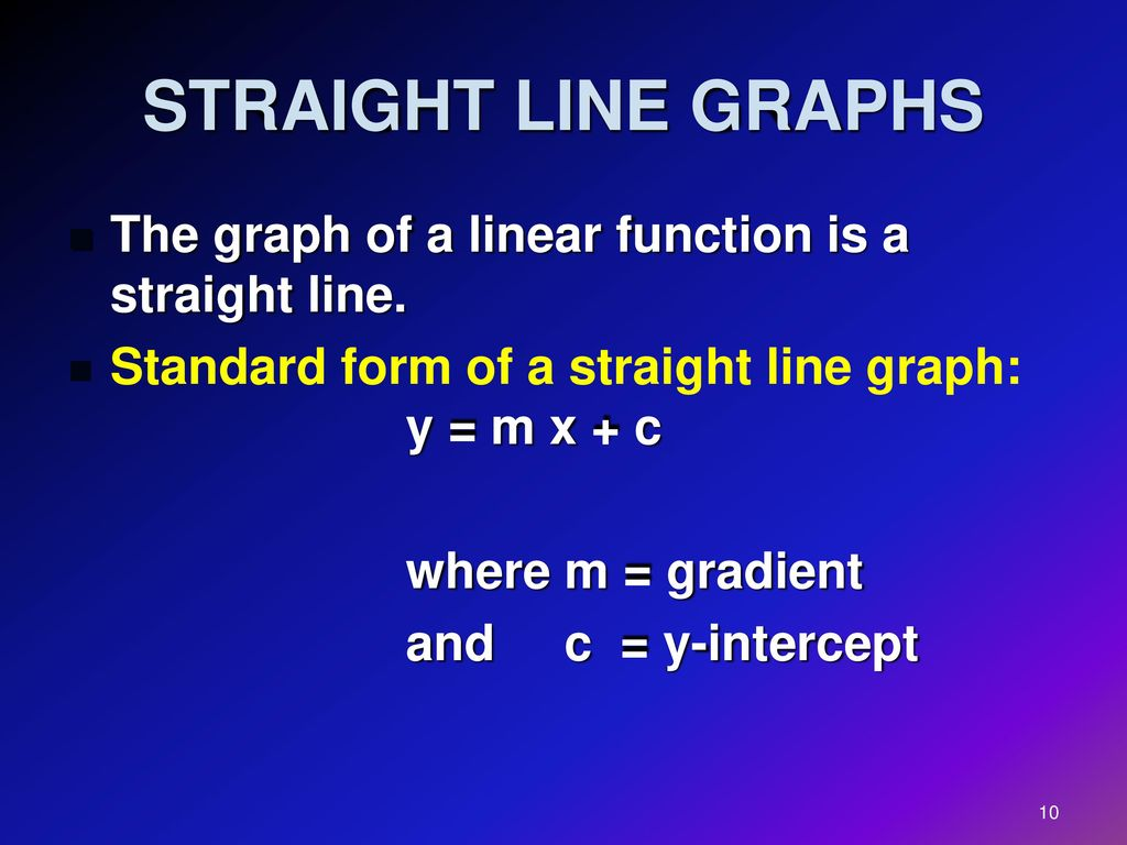 Functions concepts in functions straight line graphs parabolas ppt straight line graphs the graph of a linear function is a straight line standard form falaconquin