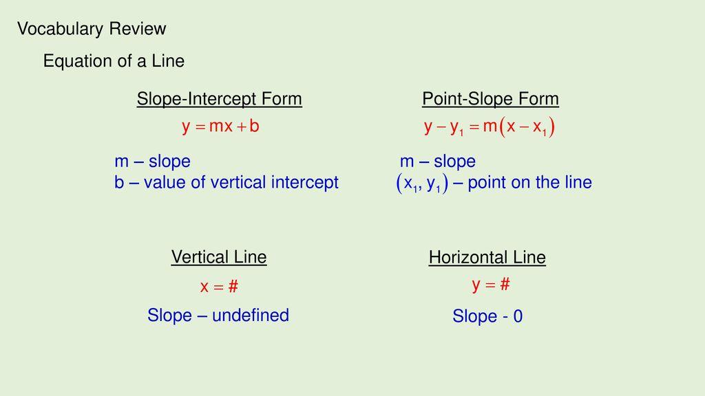 2 Vocabulary Of A Line No Calculator Ppt Download