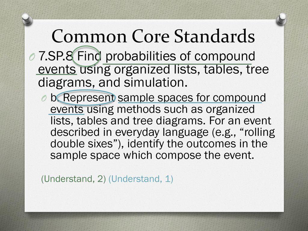 Amazing Math Tree Diagram Worksheet Ideas Math Worksheets