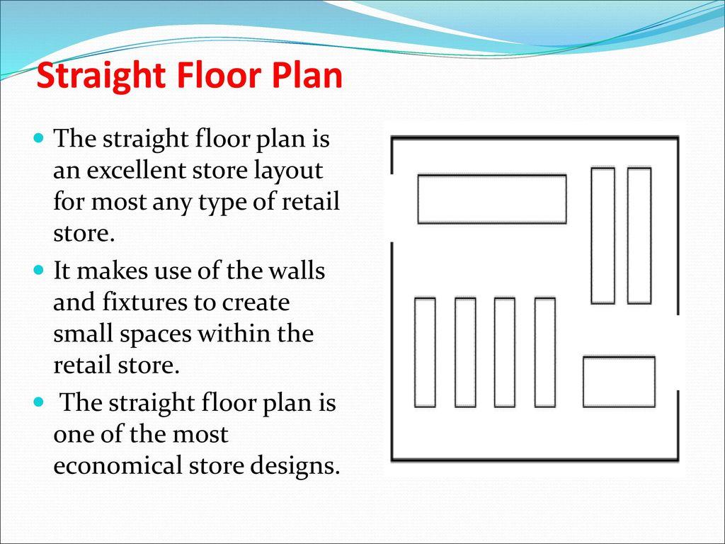 Straight Floor Plan Store Layout Straight Floor Plan The straight ...