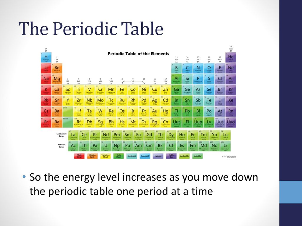 4 the periodic table so the energy level increases as you move down - Periodic Table As You Move Down