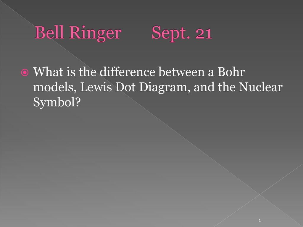 Bell Ringer Sept 21 What Is The Difference Between A Bohr Models