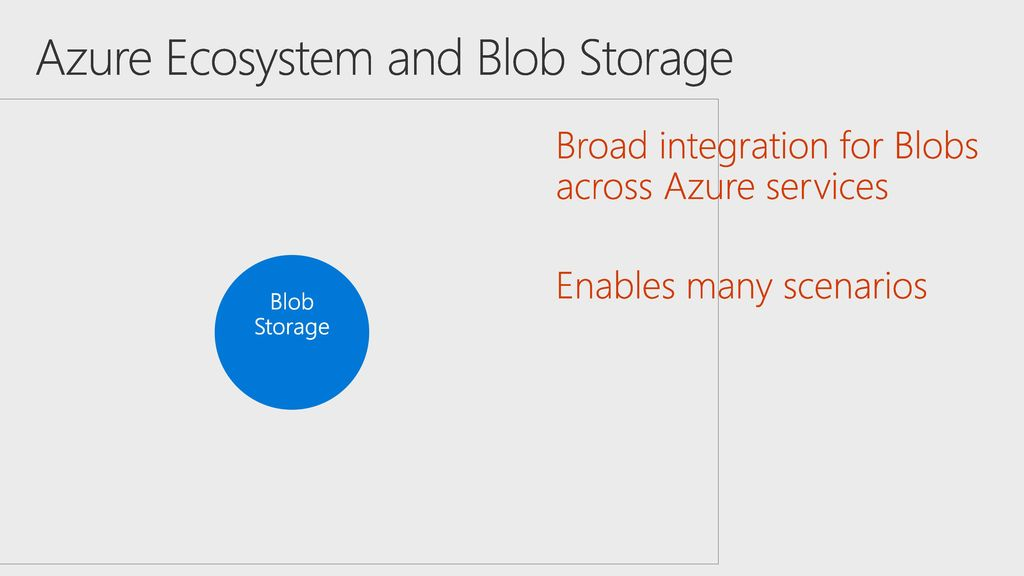 worm storage on azure