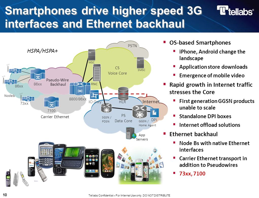 Smartphones drive higher speed 3G interfaces and Ethernet backhaul