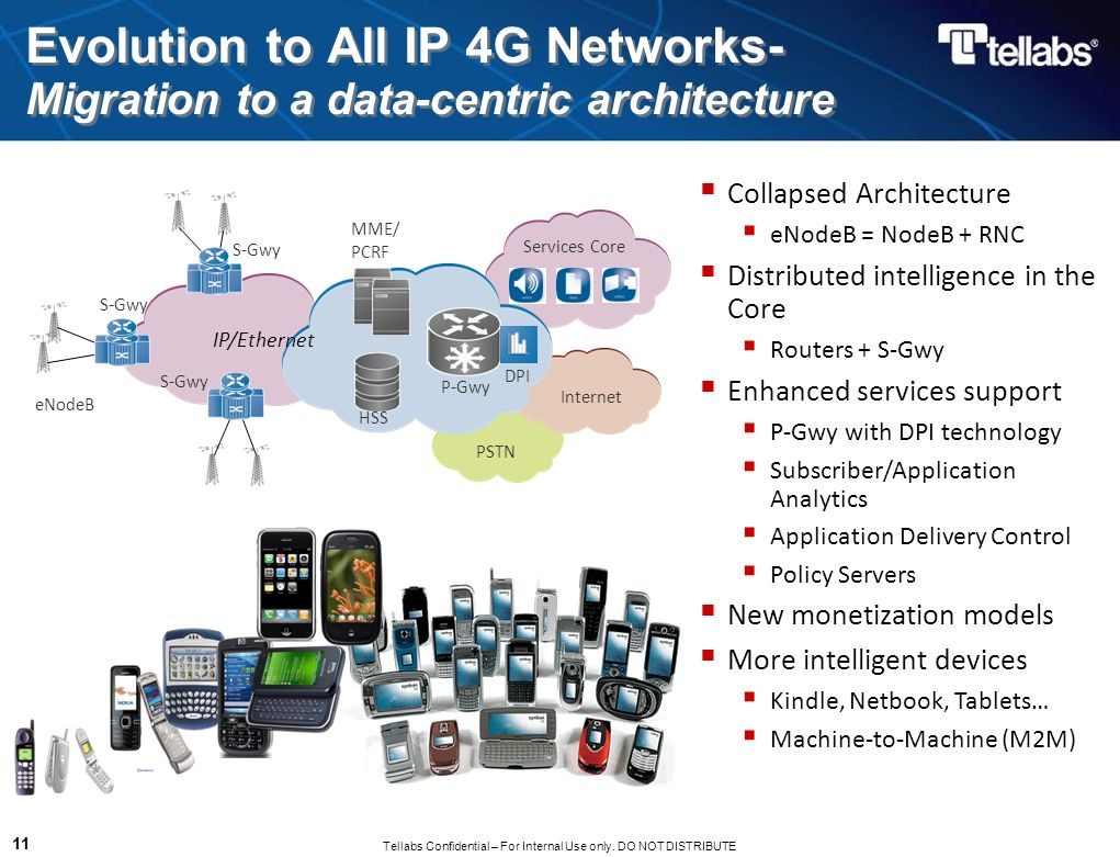Evolution to All IP 4G Networks- Migration to a data-centric architecture