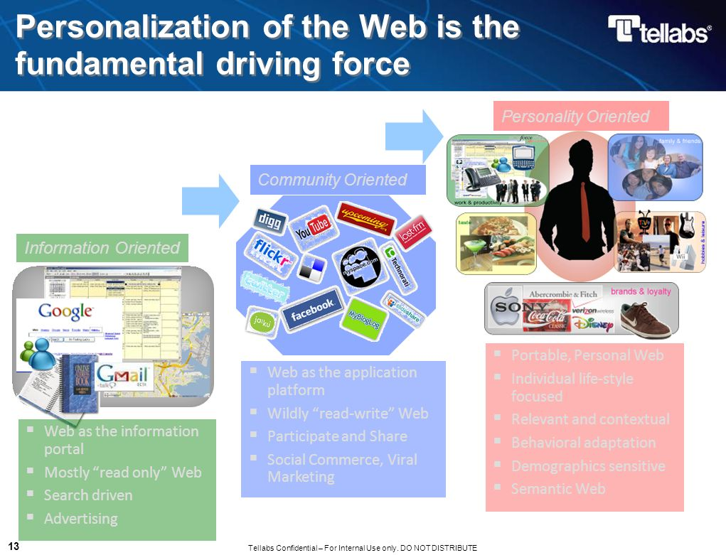 Personalization of the Web is the fundamental driving force