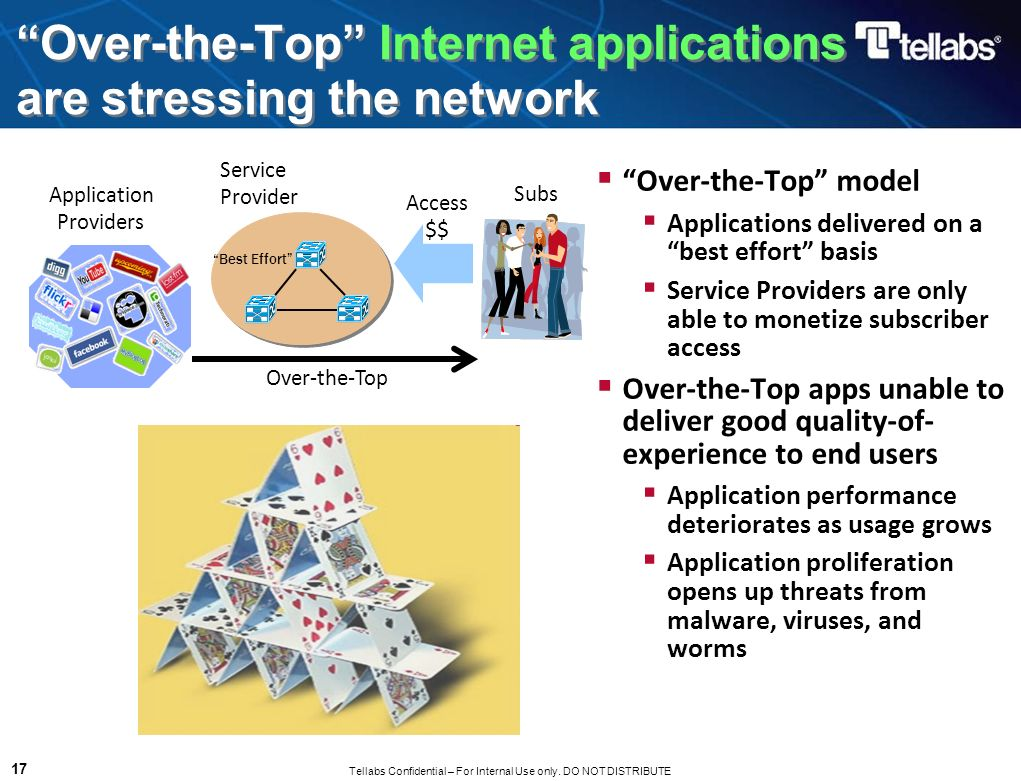 Over-the-Top Internet applications are stressing the network