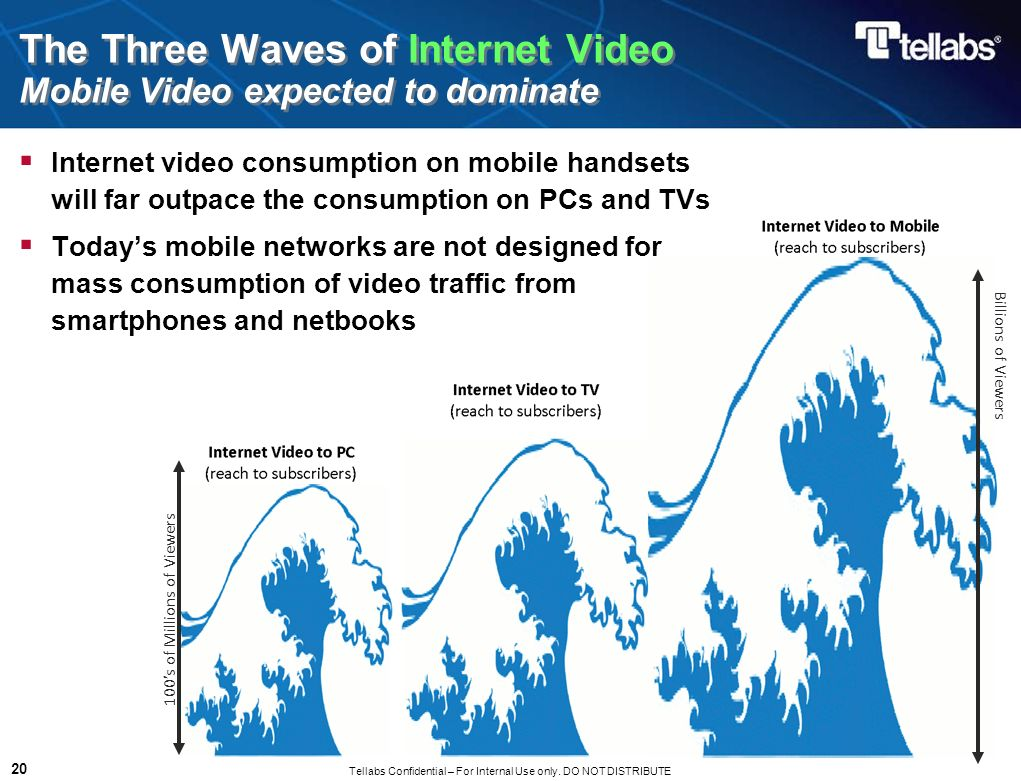 The Three Waves of Internet Video Mobile Video expected to dominate