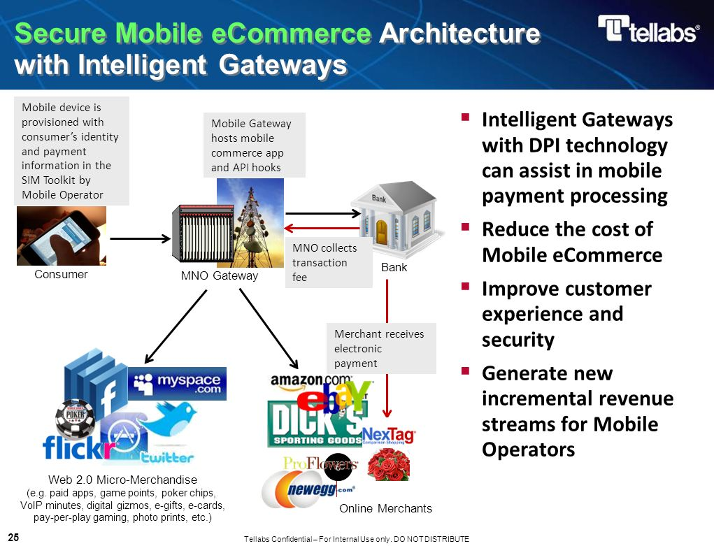 Secure Mobile eCommerce Architecture with Intelligent Gateways