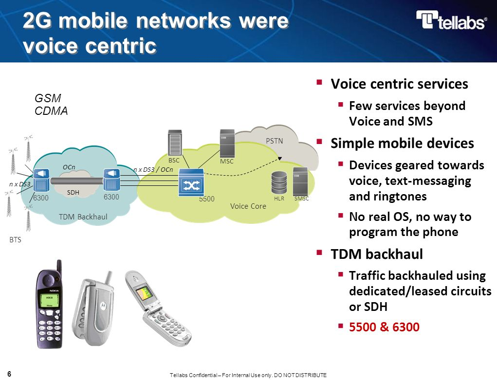 2G mobile networks were voice centric