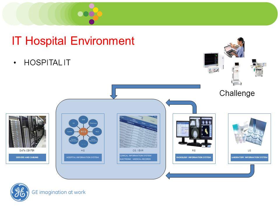 IT Hospital Environment