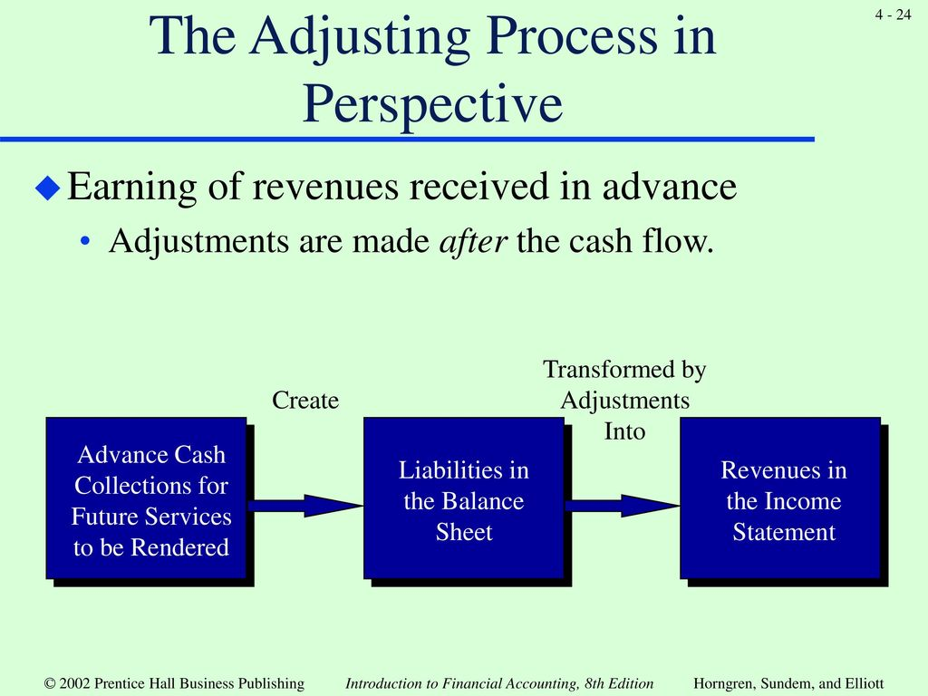 Merchant cash advance regulations image 7