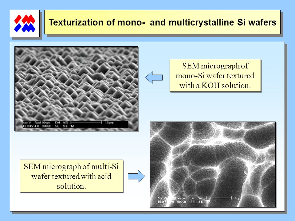 Texturization of mono- and multicrystalline Si wafers