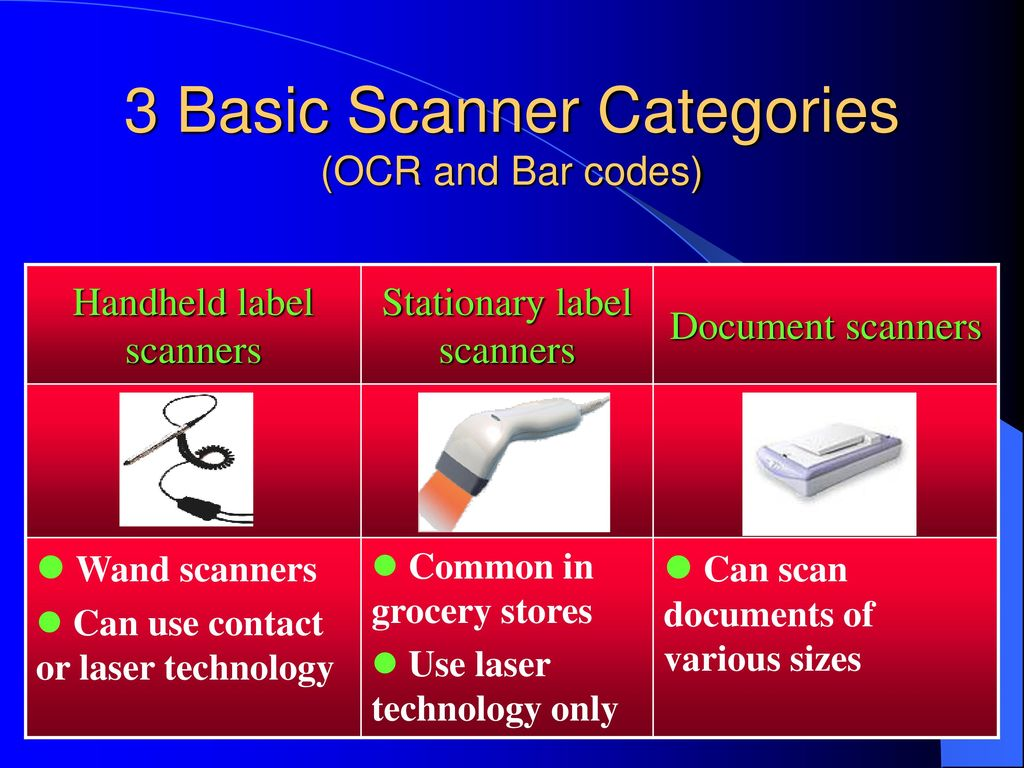 3 Basic Scanner Categories (OCR and Bar codes)