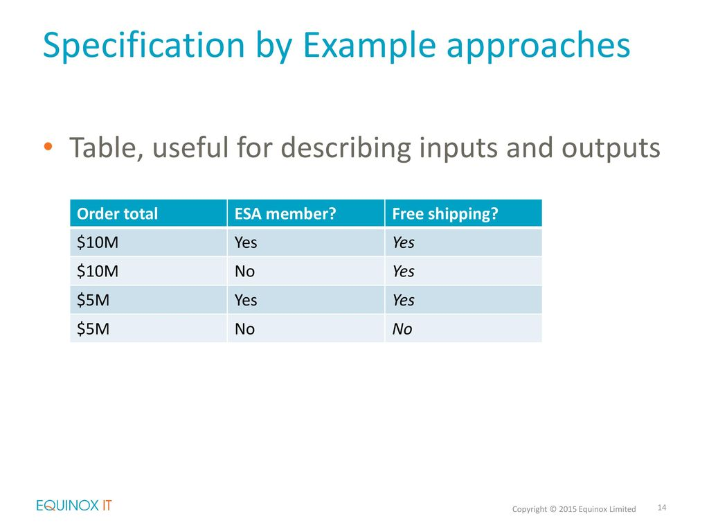 How To Become A Specification By Example Rocket Scientist Ppt