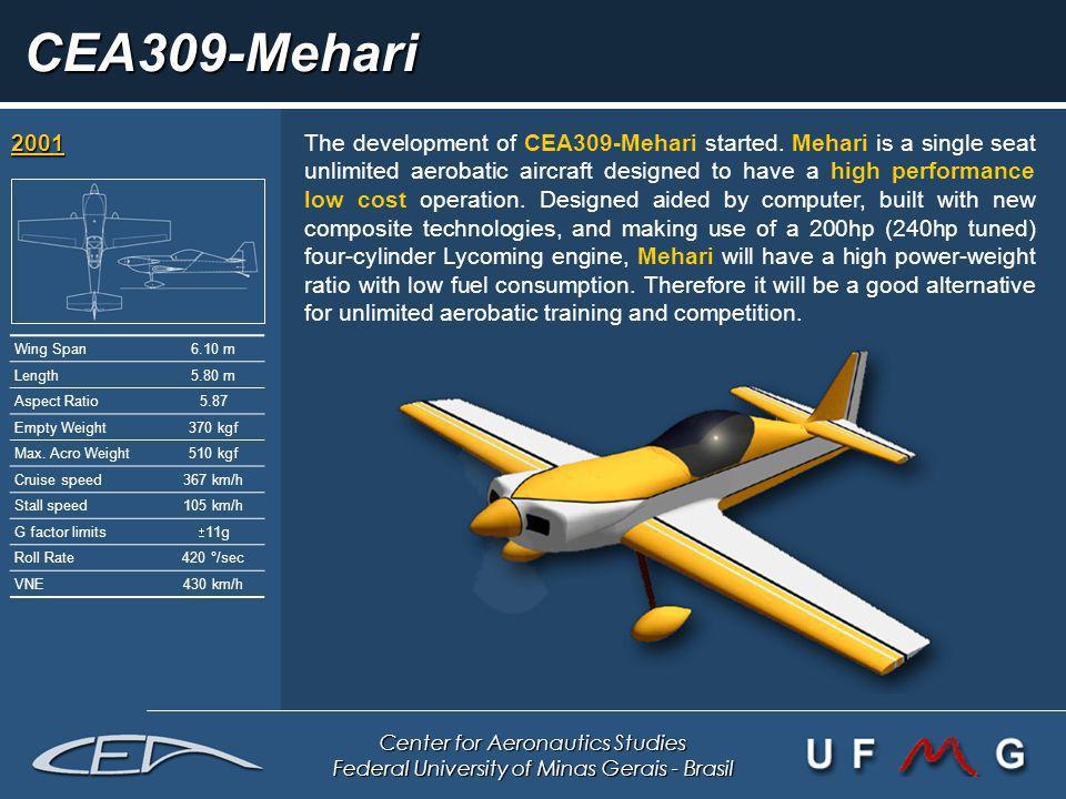 CEA309-Mehari