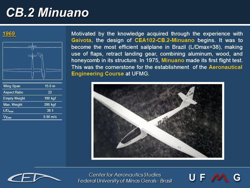 CB.2 Minuano
