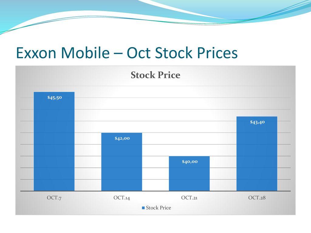 Stock market investment portfolio ppt download 3 exxon mobile oct stock prices buycottarizona Gallery