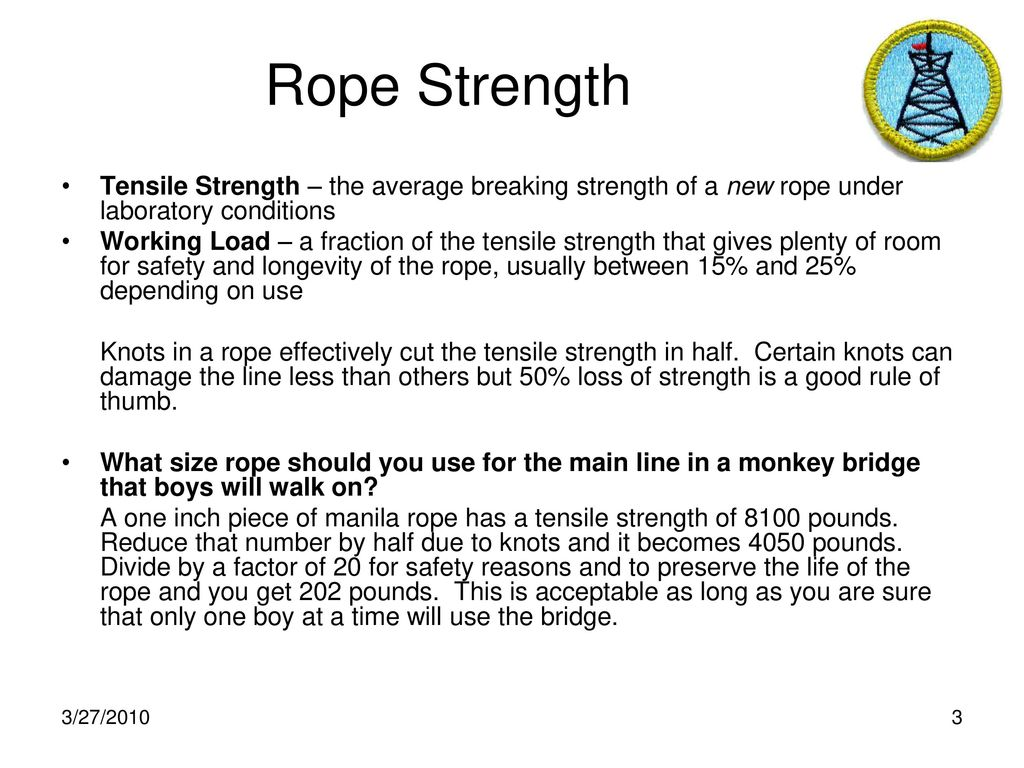 Attractive Wire Rope Lifting Capacity Chart Collection - Everything ...