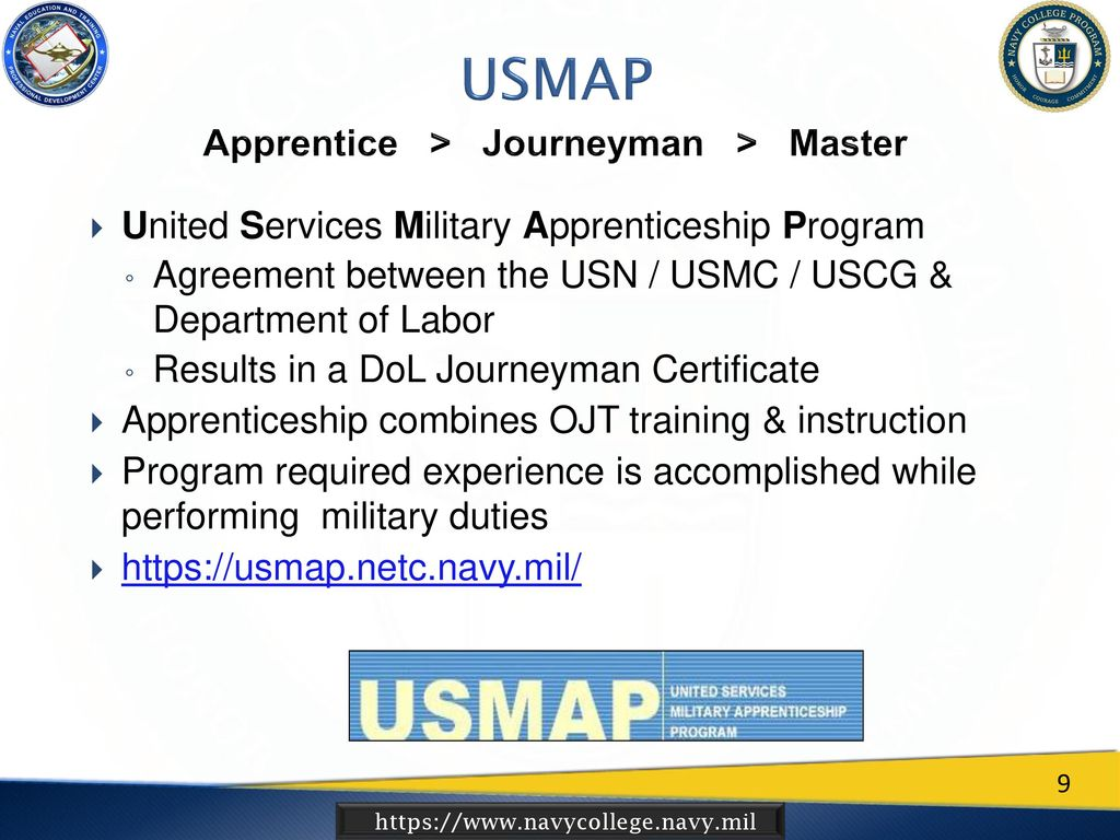 Us map apprenticeship