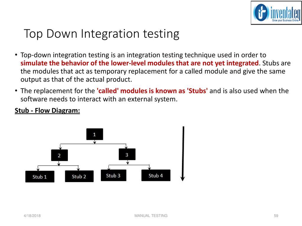 Manual testing 4182018 manual testing ppt download top down integration testing pooptronica Choice Image