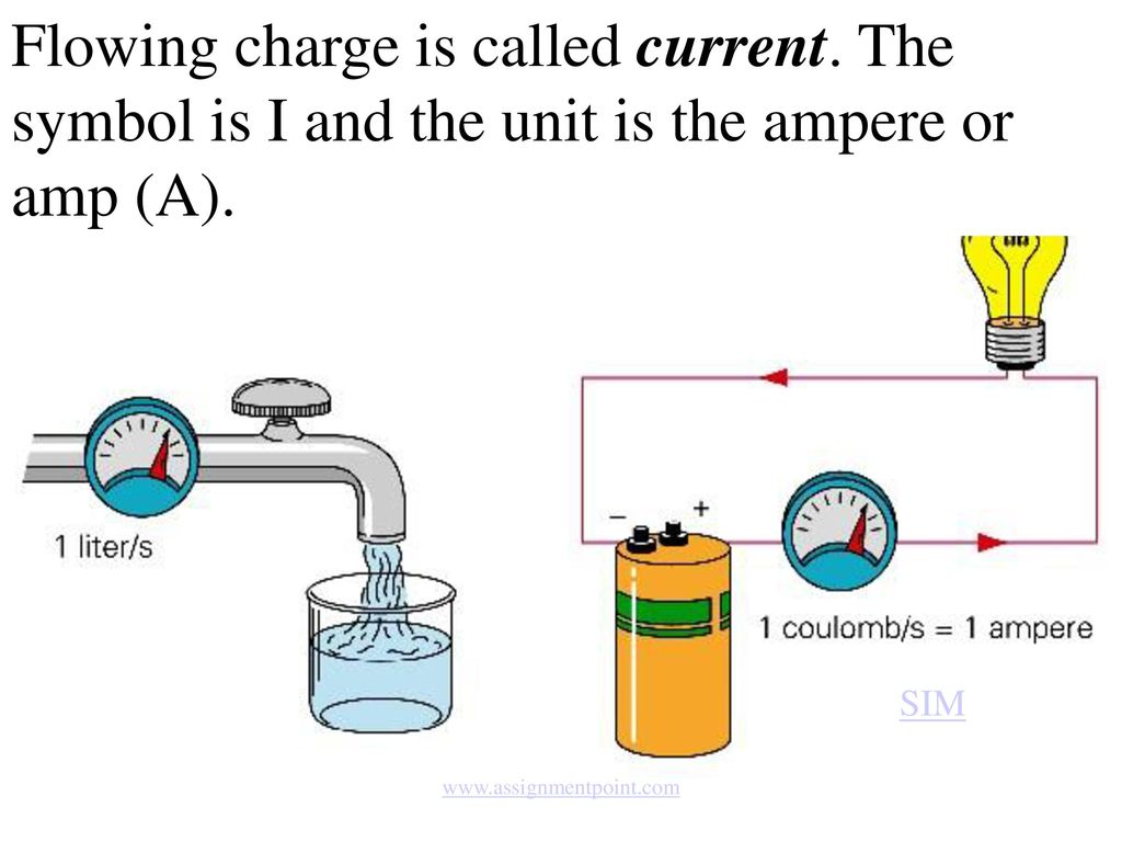 Electricity friction ppt download flowing charge is called current biocorpaavc Image collections