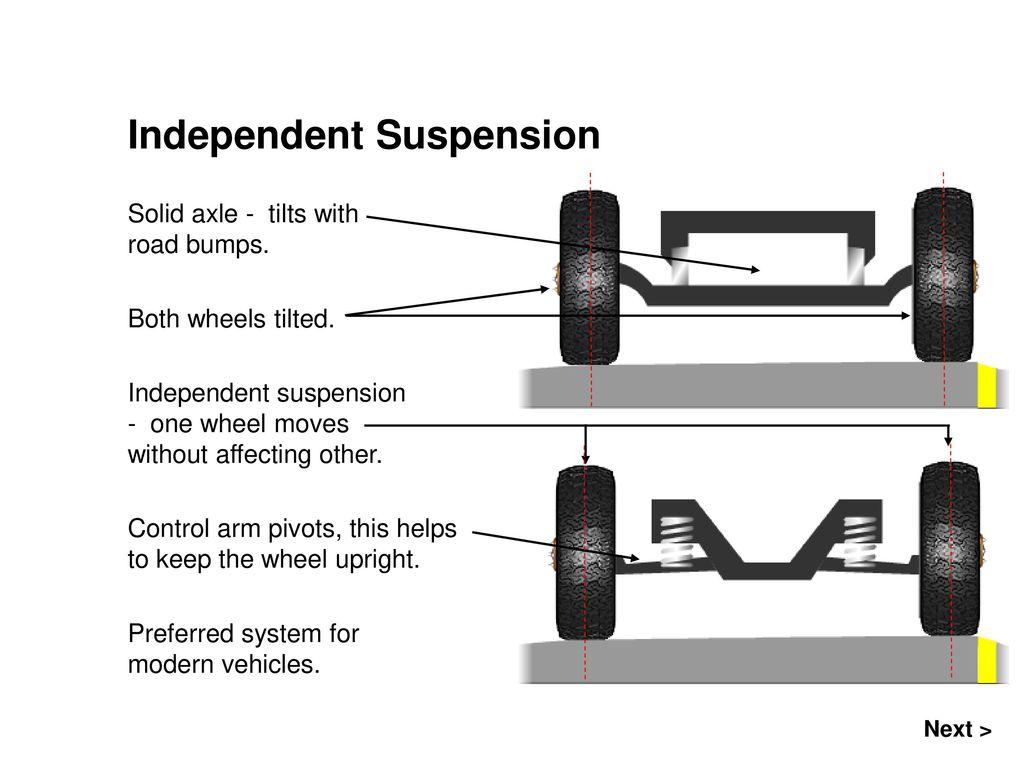independent suspension