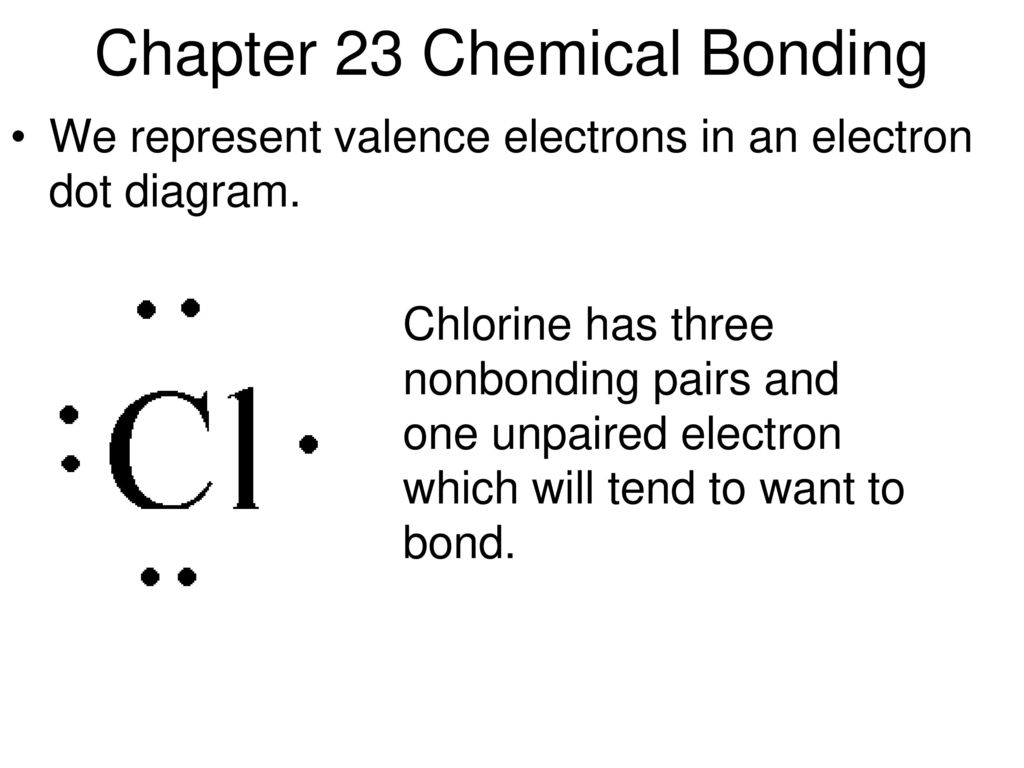 Chapter 23 chemical bonding ppt download chapter 23 chemical bonding pooptronica Image collections